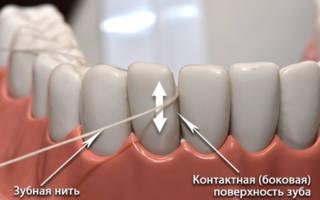 Как использовать зубную нить