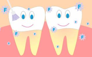 Фтор и зубы